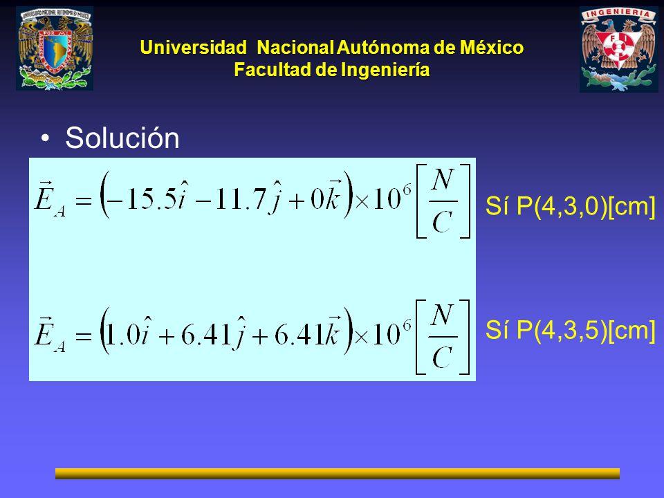 Solución Sí P(4,3,0)[cm] Sí P(4,3,5)[cm]